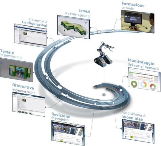 Design Systems rivenditore SCHEMA-IND-EQ macchine impianti industriali