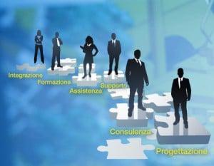 Gamma servizi Design Systems