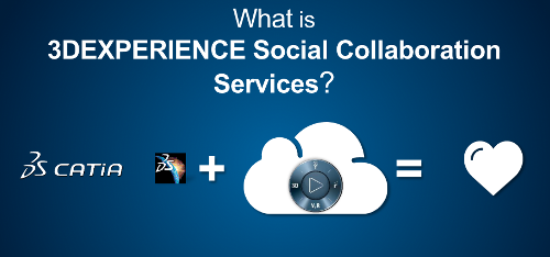 3DEXPERIENCE SOCIAL COLLABORATION SERVICES