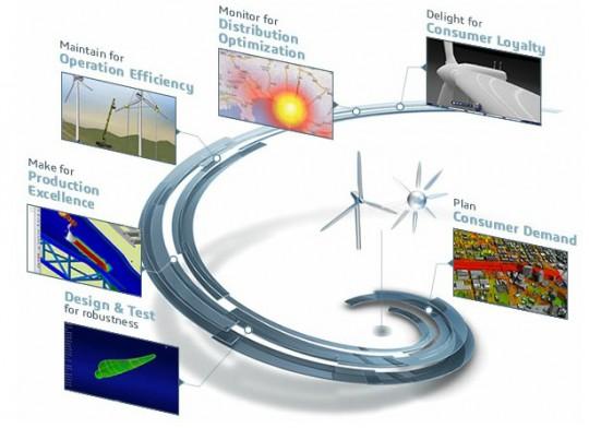 Design Systems rivenditore schema-Energy energia e servizi