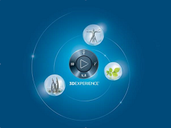 3DExperience Platform Design Systems