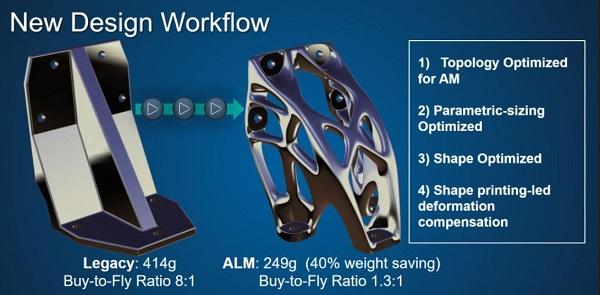 webinar additive manufacturing_design